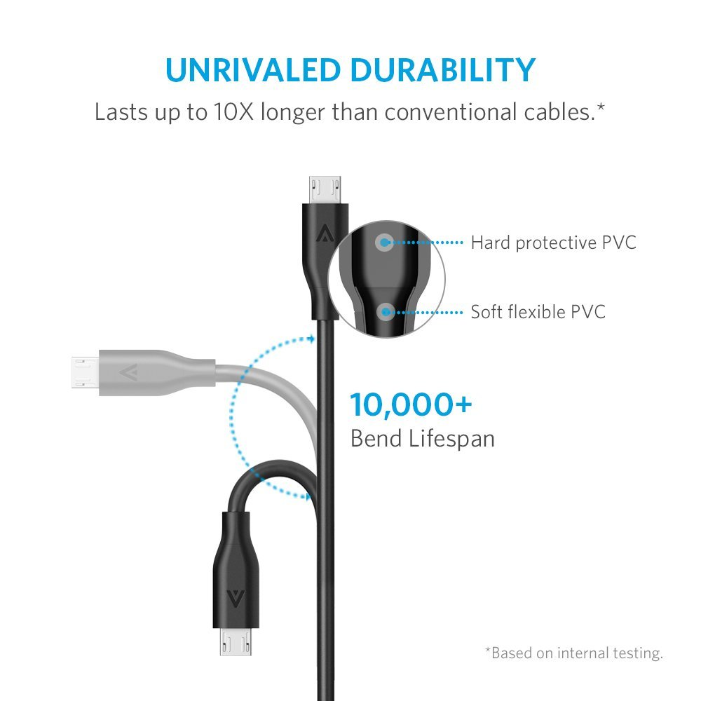 Buy Anker 5 Pack Powerline Micro Usb Durable Charging Cable 1ft Excellence Charger 2 Meter 1
